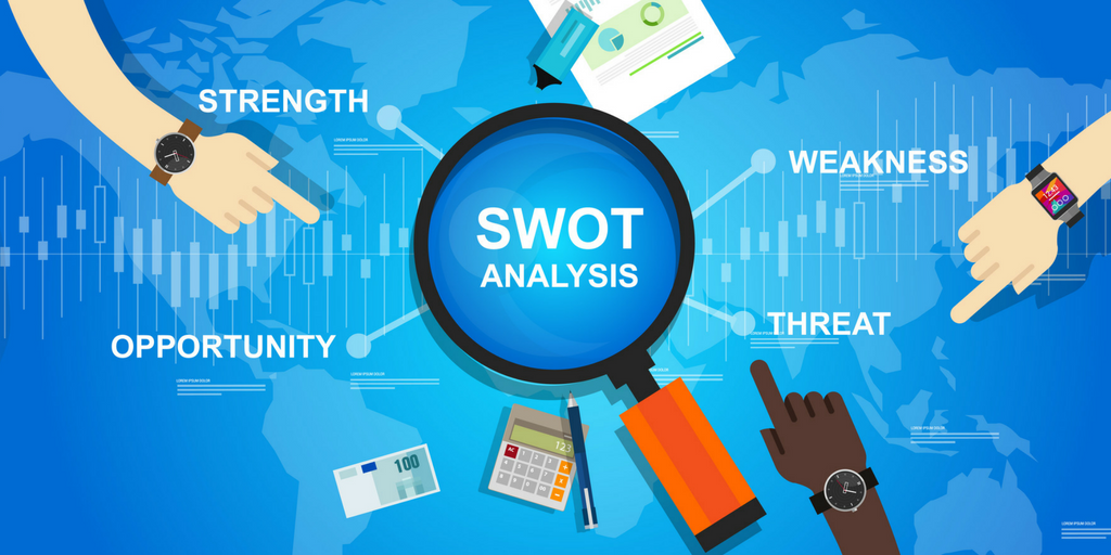 How to create a SWOT Analysis for developing a Marketing Plan